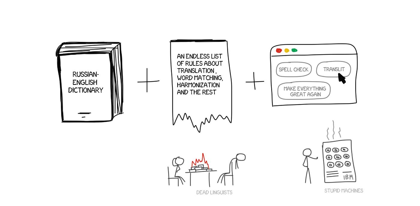 statistical machine translation – a translator thinking