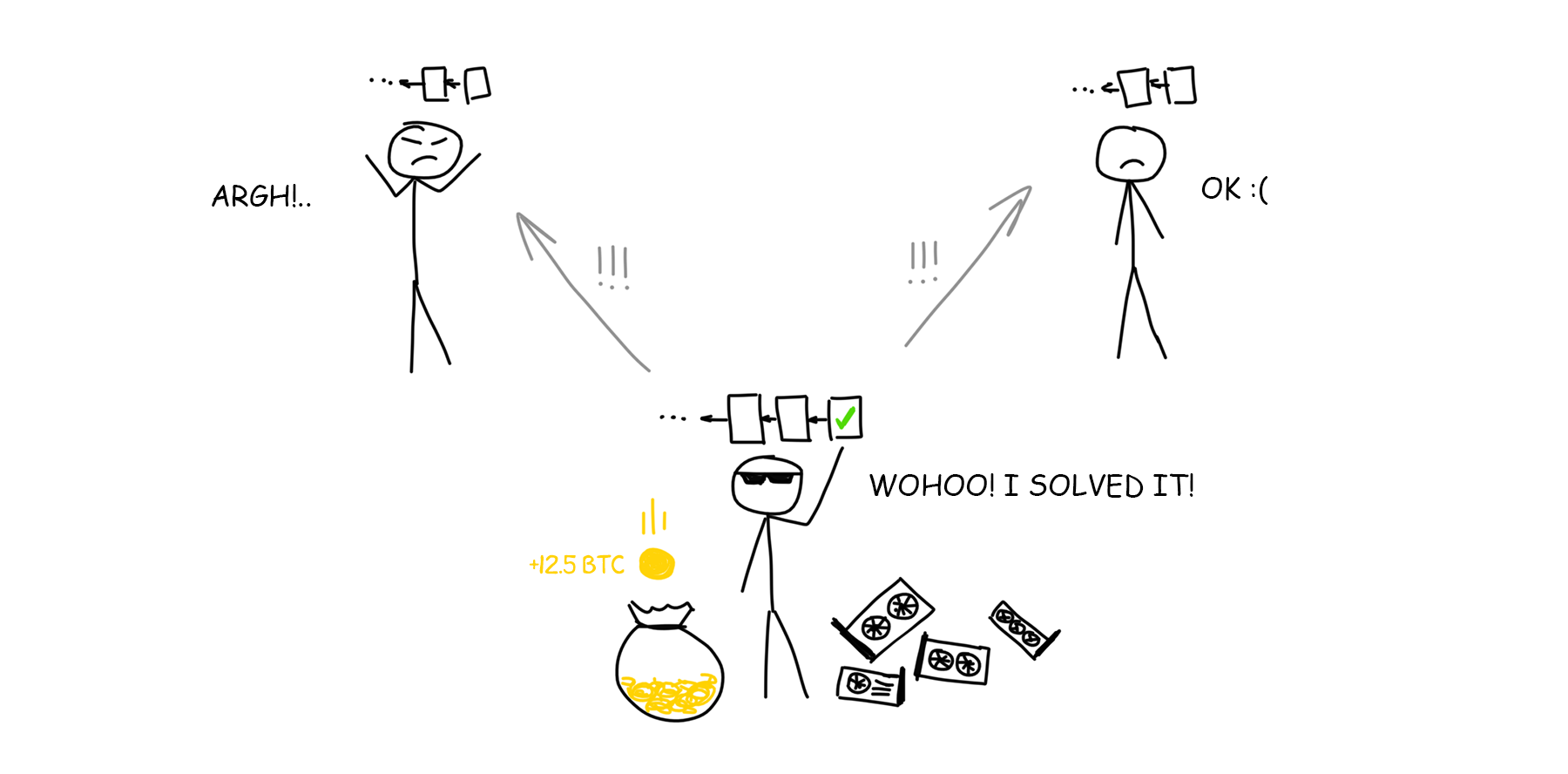 Blockchain Inside Out: How Bitcoin Works :: Once and for all in